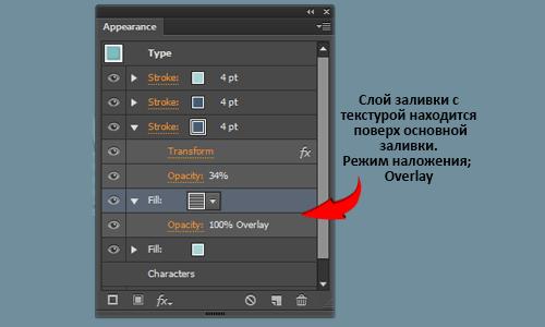 Режим наложения - Overlay